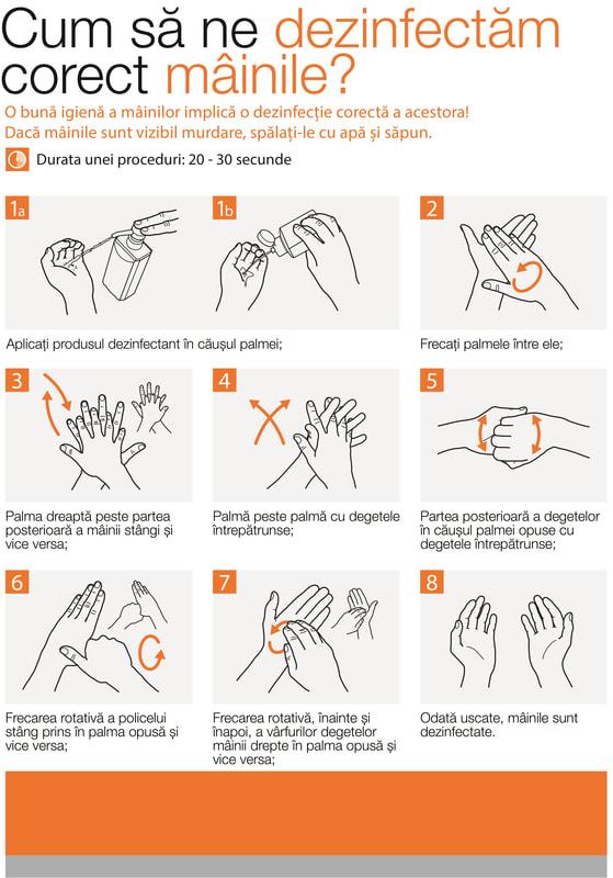 Cum sa ne dezinfectam corect mainile